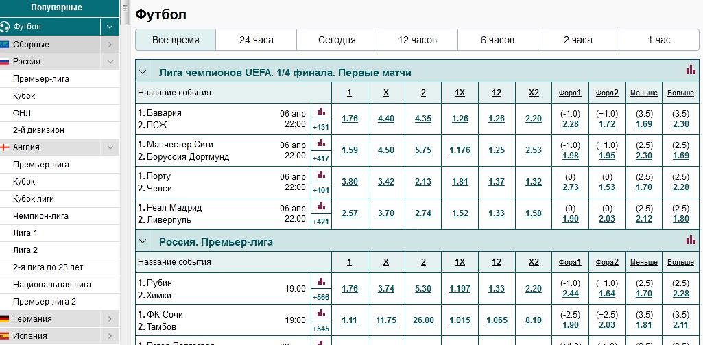 marathonbet obzor liniya football ru