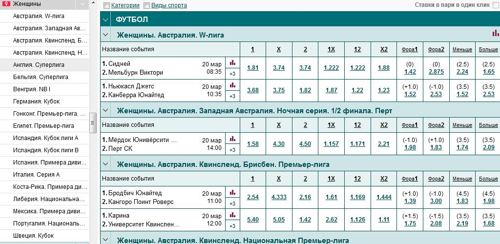 marathonbet obzor liniya football zenshinyi ru