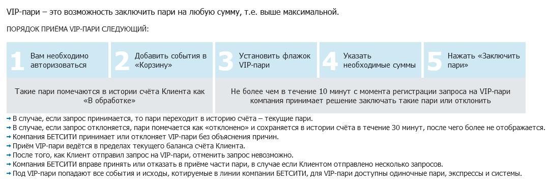 vip stavki betcity ru